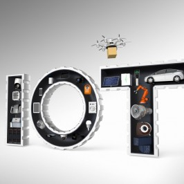 10 Ways IOT will change your work culture