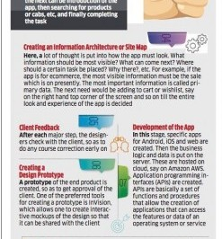 Economic Times features GoodWorkLabs on Making Great Apps