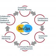 Choose The BEST DevOps Software For Your Business