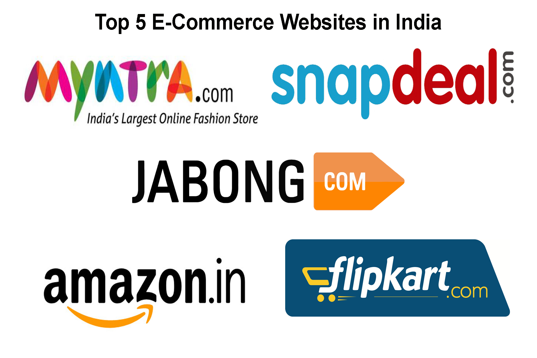 Top five e commerce websites in india for Best online sale sites