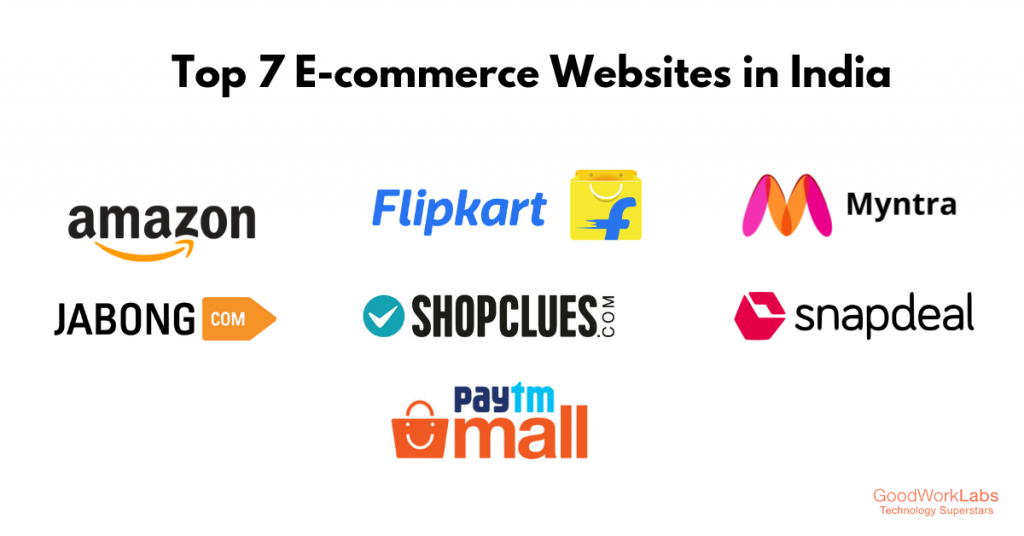 7 Top E Commerce Websites In India
