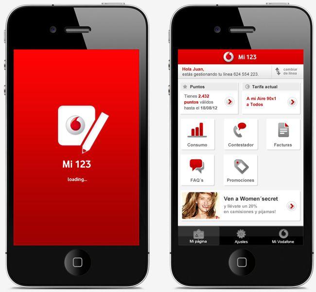 How Mobile Apps Benefit Telecom Industry | GoodWorkLabs: Big