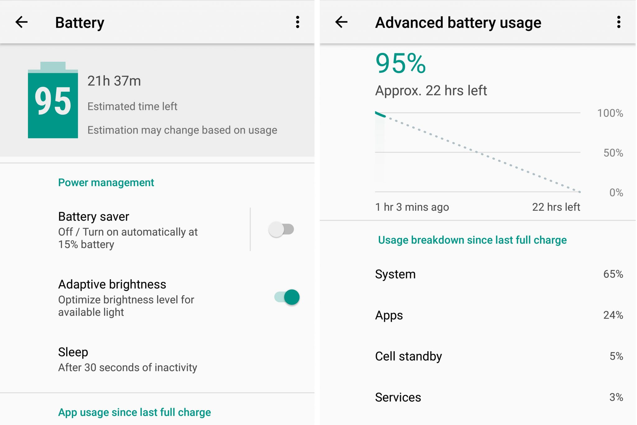 Android O - Battery Usage