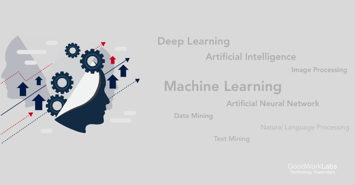 Machine learning solutions - Goodworklabs