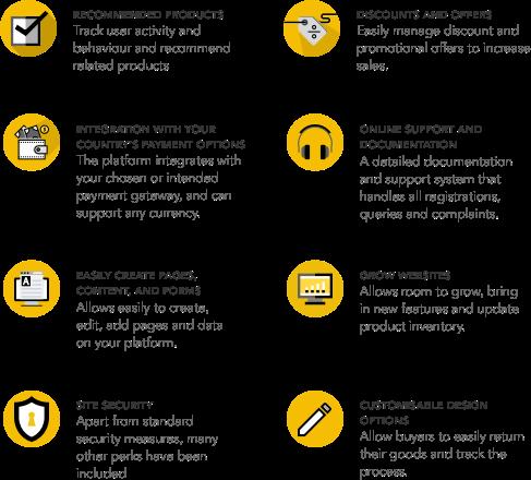 e-commerce marketplace features
